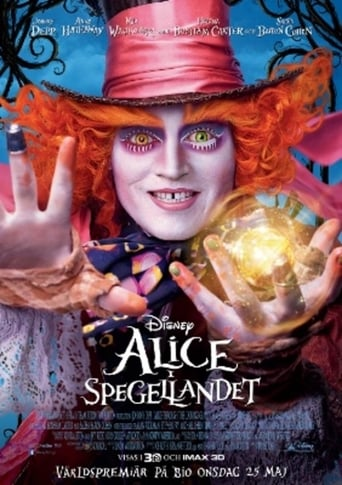 Poster of Alice i Spegellandet