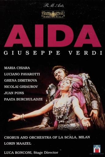 Poster of Aida