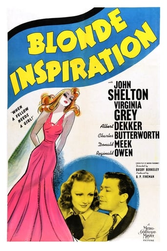 Poster of Blonde Inspiration