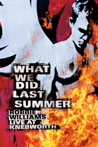 Poster of Robbie Williams: What We Did Last Summer - Live at Knebworth