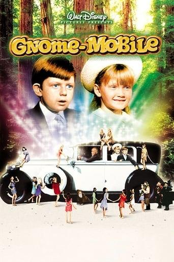 Poster of La Gnome-Mobile