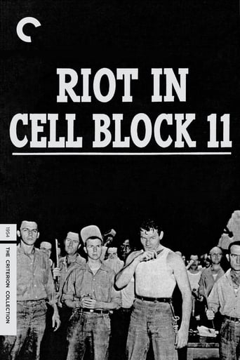 Poster of Riot in Cell Block 11