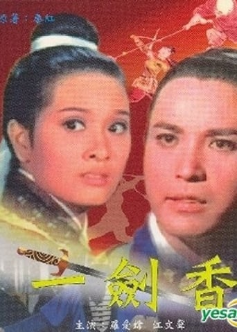 Poster of The Fragrant Sword