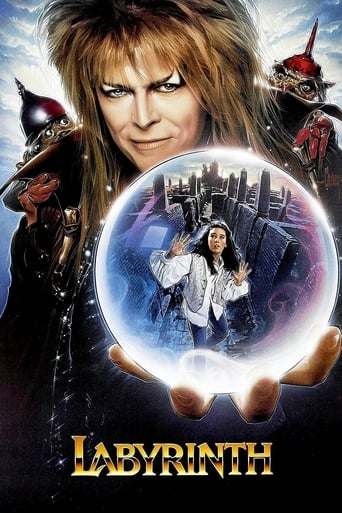 Labyrinth (1986) - poster