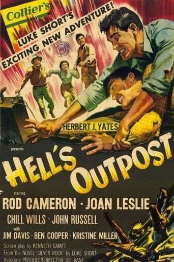 Poster of Hell's Outpost