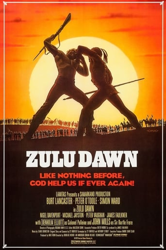 Poster of Zulu Dawn