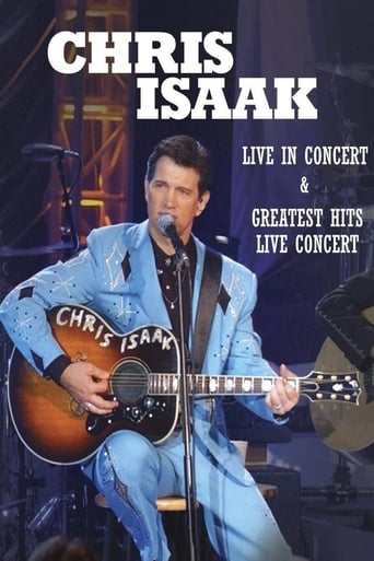 Poster of Chris Isaak: Live in Concert and Greatest Hits Live Concert