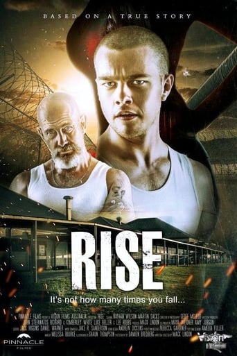 Poster of RISE