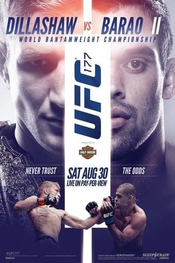 Poster of UFC 177: Dillashaw vs. Soto