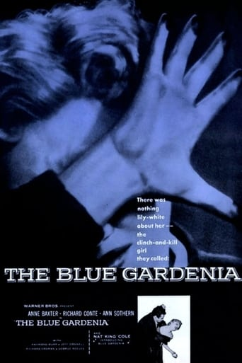 Poster of The Blue Gardenia