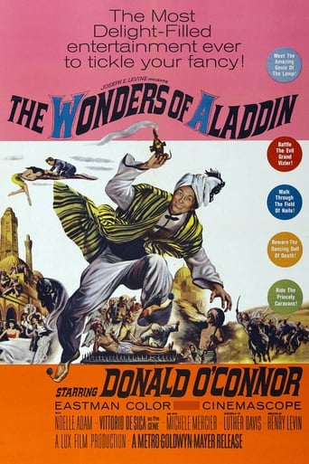 Poster of The Wonders of Aladdin