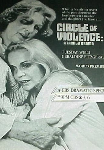 Poster of Circle of Violence: A Family Drama