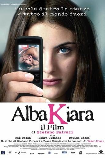 Poster of Albakiara