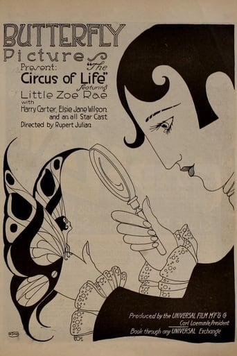 Poster of The Circus of Life