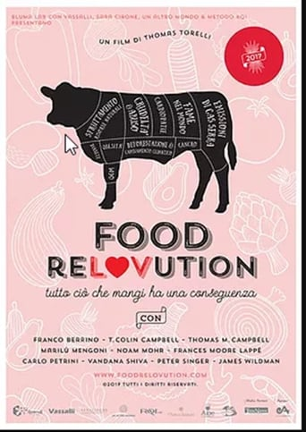 Poster of Food ReLOVution