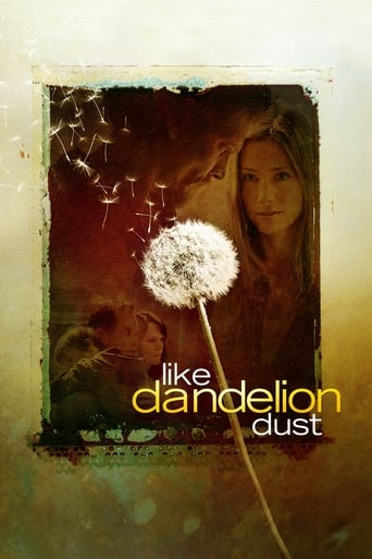 Poster of Like Dandelion Dust