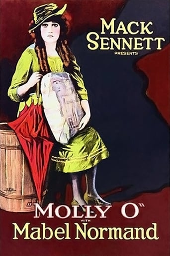 Poster of Molly O'
