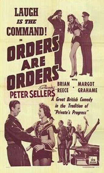 Poster of Orders Are Orders