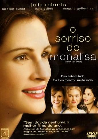 Assistir O Sorriso de Mona Lisa online