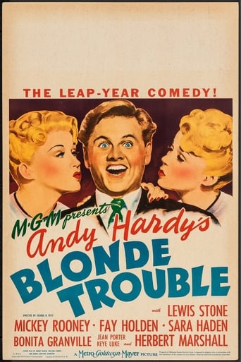 Poster of Andy Hardy's Blonde Trouble