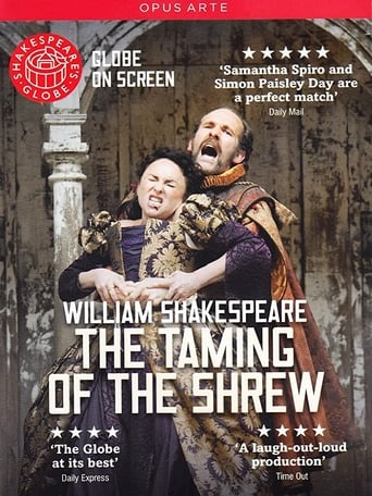 Poster of Taming of the Shrew