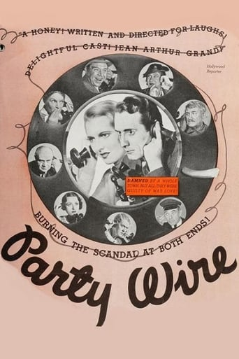 Poster of Party Wire