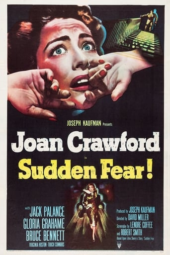 Poster of Sudden Fear
