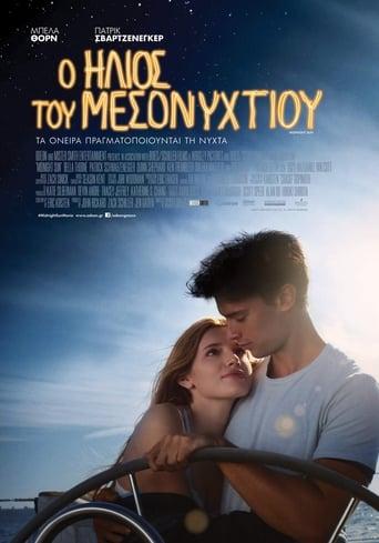 Poster of Ο Ήλιος Του Μεσονυχτίου