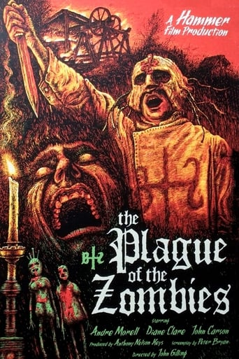 Poster of The Plague of the Zombies