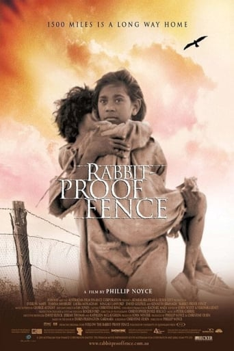 Poster of Rabbit-Proof Fence