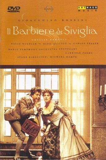 Poster of Il Barbiere di Siviglia
