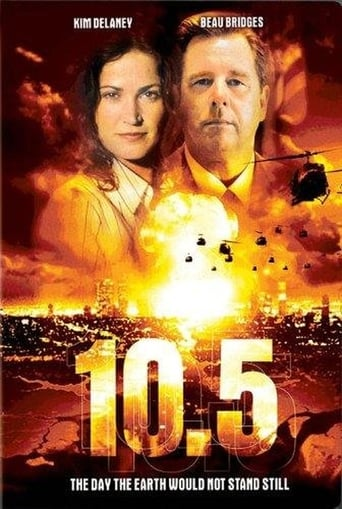 Poster of 10.5