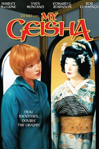 Poster of My Geisha