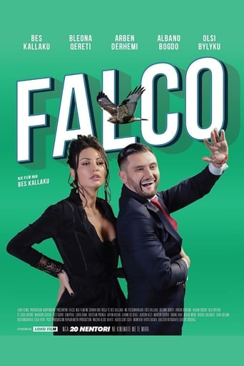 Poster of Falco