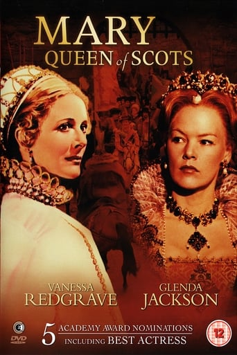 Mary Queen of Scots (1972)