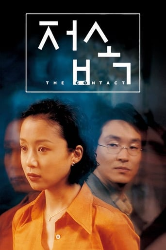 Poster of The Contact
