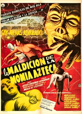 Der Fluch der aztekischen Mumie