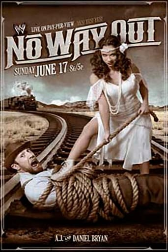 Poster of WWE No Way Out 2012