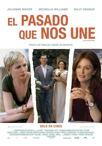 Poster of After the Wedding