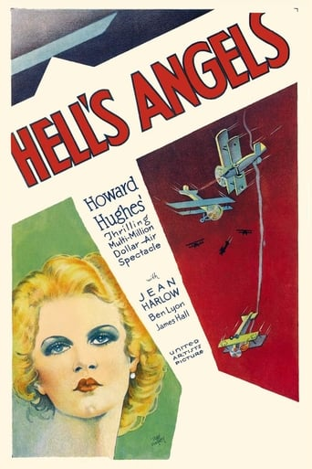 Poster of Hell's Angels