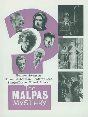 Poster of The Malpas Mystery