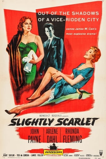 Poster of Slightly Scarlet