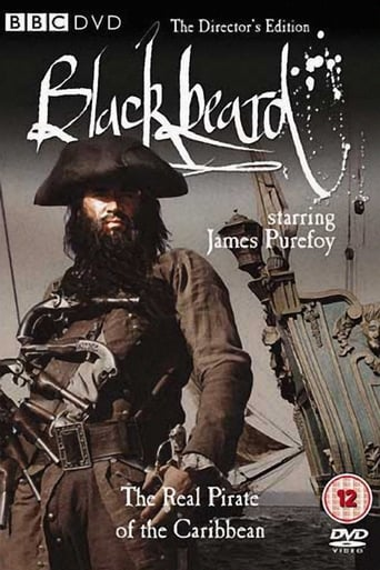 Poster of Blackbeard