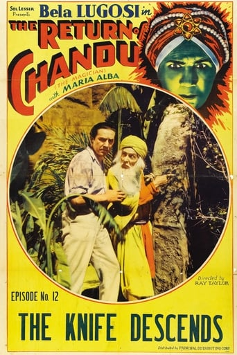 Poster of The Return of Chandu