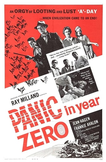 Poster of Panic in Year Zero!