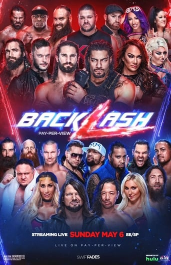 Poster of WWE Backlash 2018