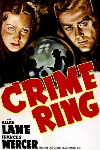 Poster of Crime Ring