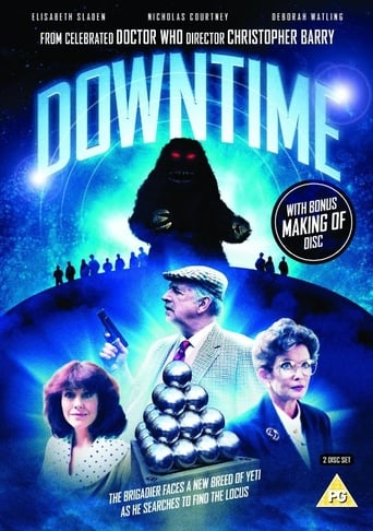 Poster of Ian Levine: Downtime Redux