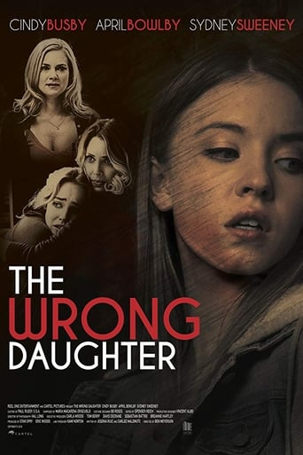 Poster of The Wrong Daughter