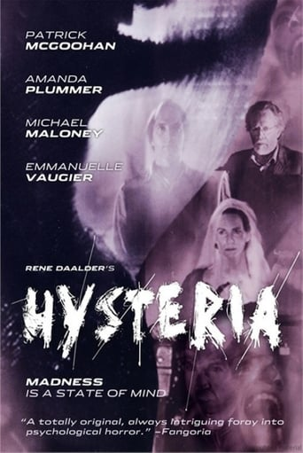 Poster of Hysteria